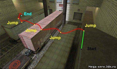 Как сделать прыжок на колесико в кс
